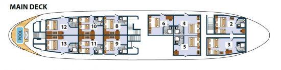 Prestige Deck Plan 2