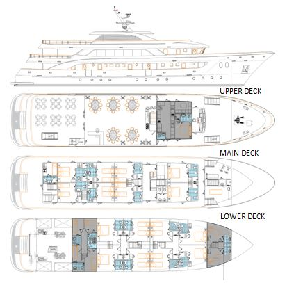 San Antonio Deck Plan