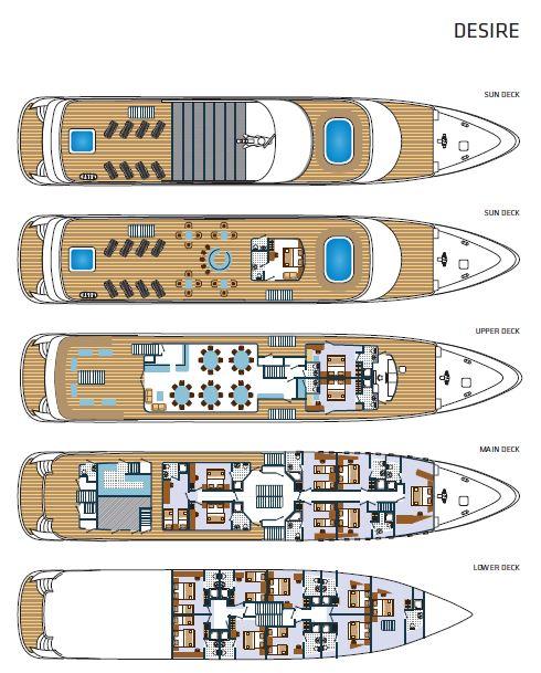 Deck Plan (19 Oct)